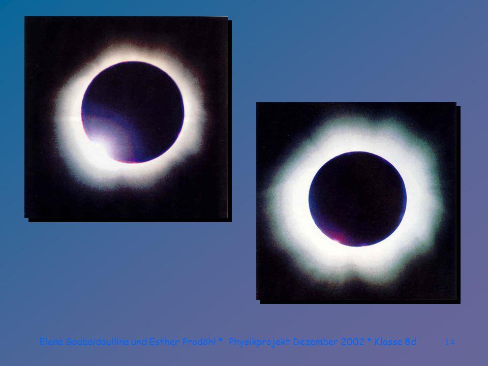 Elena Goubaidoullina und Esther Prodöhl * Physikprojekt Dezember 2002 * Klasse 8d13 Die Sonne verschwand immer mehr hinter dem Mond und funkelte wie ein riesiger Diamantring.