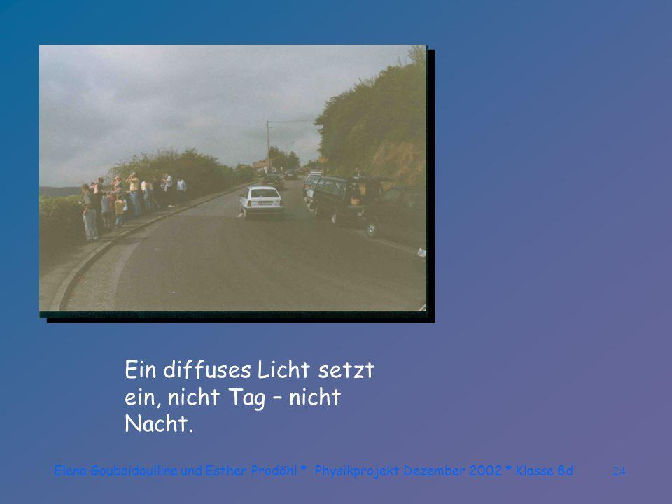 Elena Goubaidoullina und Esther Prodöhl * Physikprojekt Dezember 2002 * Klasse 8d23 Die ersten dunklen Streifen werden sichtbar