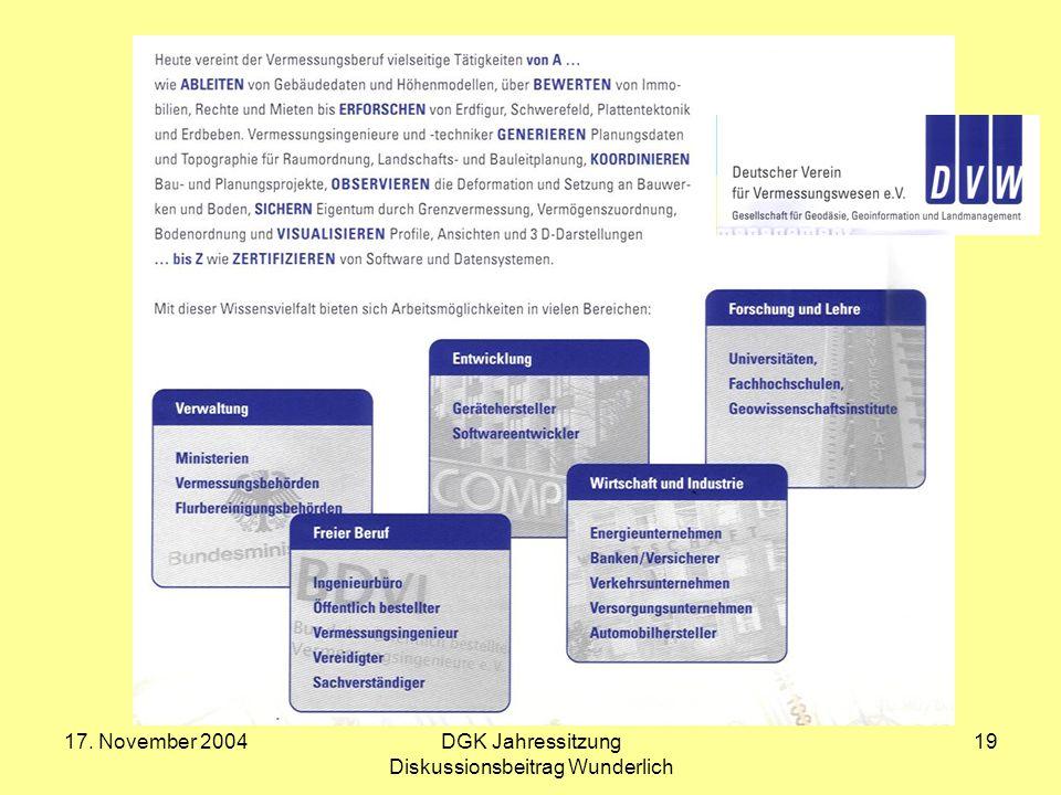 17. November 2004DGK Jahressitzung Diskussionsbeitrag Wunderlich 19
