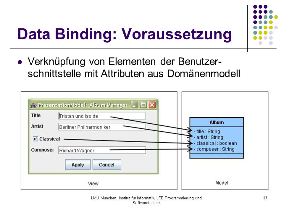 LMU München, Institut für Informatik, LFE Programmierung und Softwaretechnik 13 Data Binding: Voraussetzung Verknüpfung von Elementen der Benutzer- schnittstelle mit Attributen aus Domänenmodell