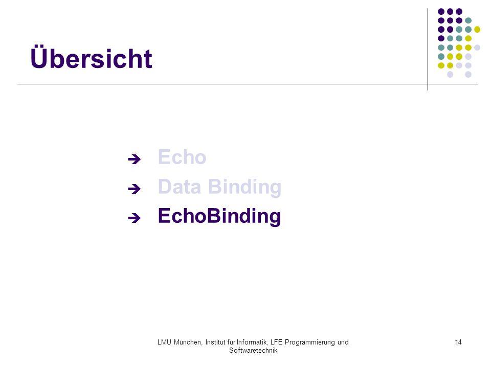LMU München, Institut für Informatik, LFE Programmierung und Softwaretechnik 14 Übersicht  Echo  Data Binding  EchoBinding