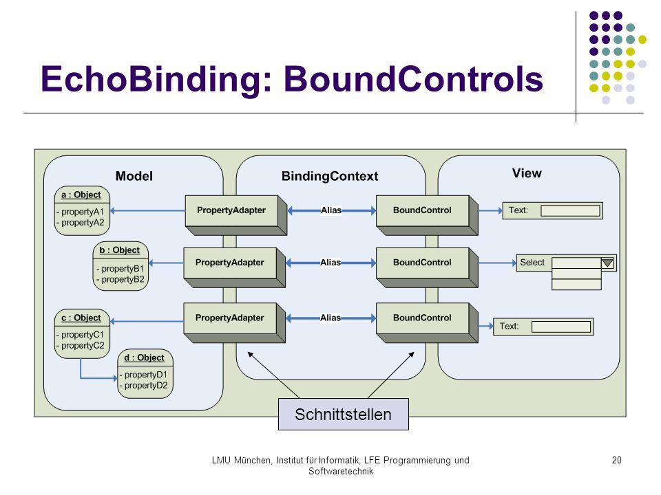LMU München, Institut für Informatik, LFE Programmierung und Softwaretechnik 20 EchoBinding: BoundControls Schnittstellen