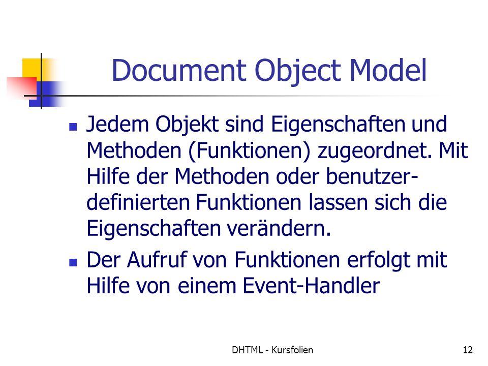 DHTML - Kursfolien12 Document Object Model Jedem Objekt sind Eigenschaften und Methoden (Funktionen) zugeordnet. Mit Hilfe der Methoden oder benutzer-