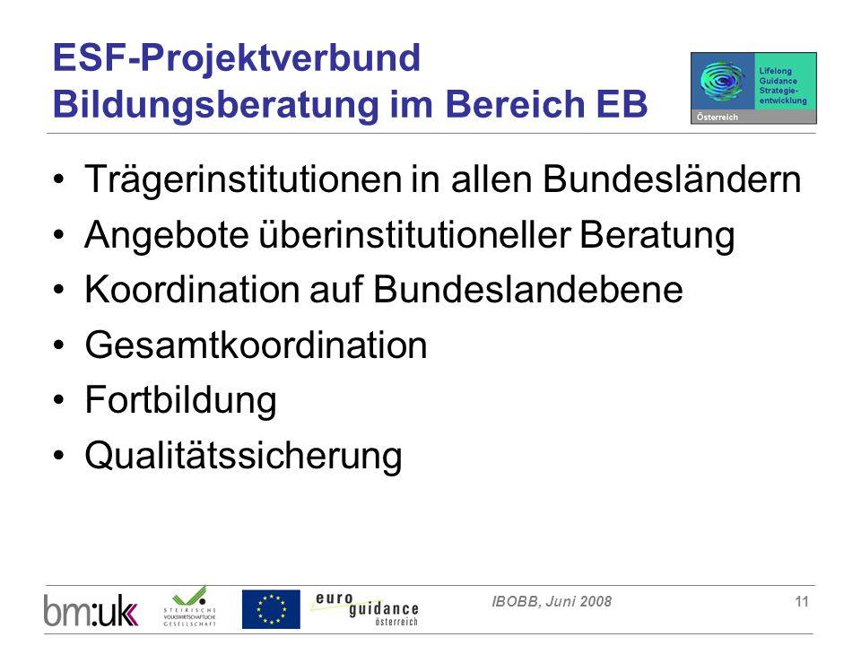 IBOBB, Juni 200811 ESF-Projektverbund Bildungsberatung im Bereich EB Trägerinstitutionen in allen Bundesländern Angebote überinstitutioneller Beratung Koordination auf Bundeslandebene Gesamtkoordination Fortbildung Qualitätssicherung