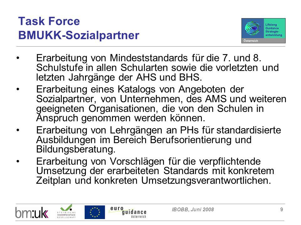 IBOBB, Juni 20089 Task Force BMUKK-Sozialpartner Erarbeitung von Mindeststandards für die 7.