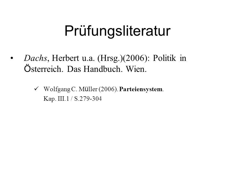 Prüfungsliteratur Dachs, Herbert u.a. (Hrsg.)(2006): Politik in Ö sterreich. Das Handbuch. Wien. Wolfgang C. M ü ller (2006). Parteiensystem. Kap. III
