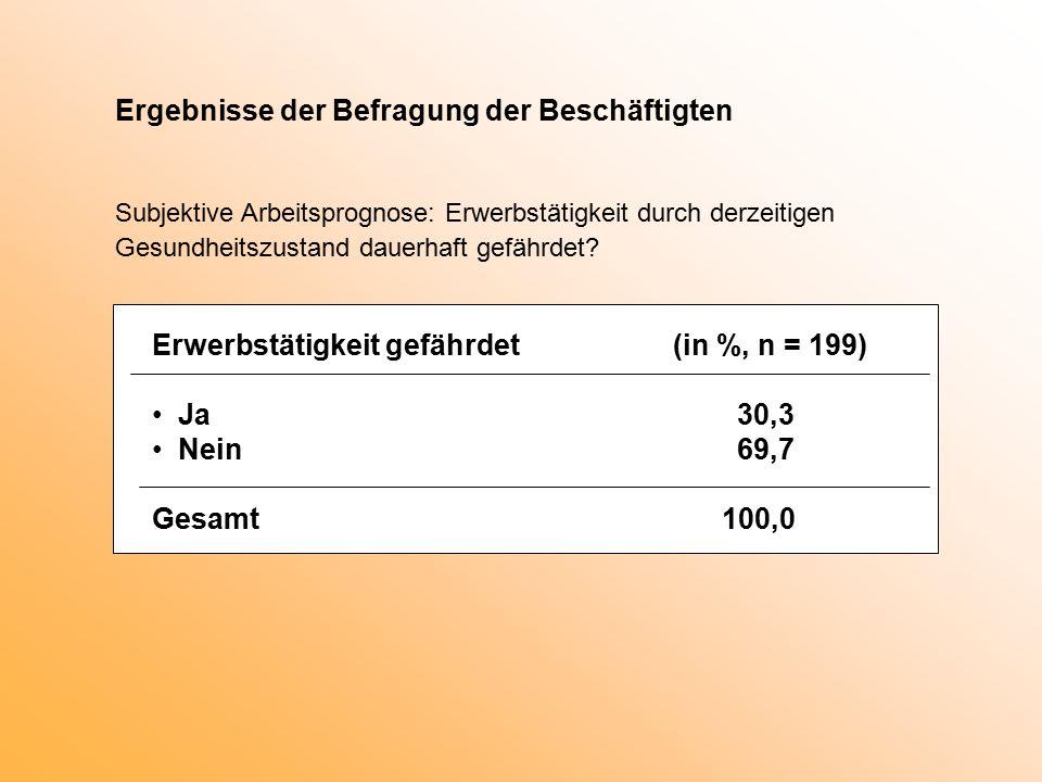 Ergebnisse der Befragung der Beschäftigten Subjektive Arbeitsprognose: Erwerbstätigkeit durch derzeitigen Gesundheitszustand dauerhaft gefährdet.