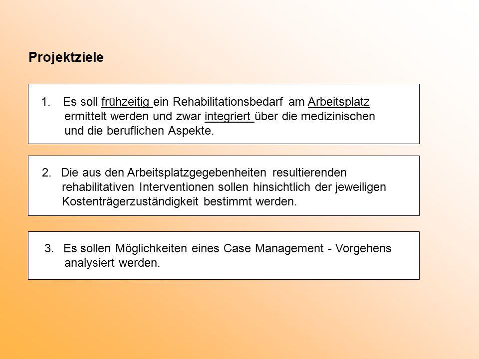 Projektziele 1. Es soll frühzeitig ein Rehabilitationsbedarf am Arbeitsplatz ermittelt werden und zwar integriert über die medizinischen und die beruf
