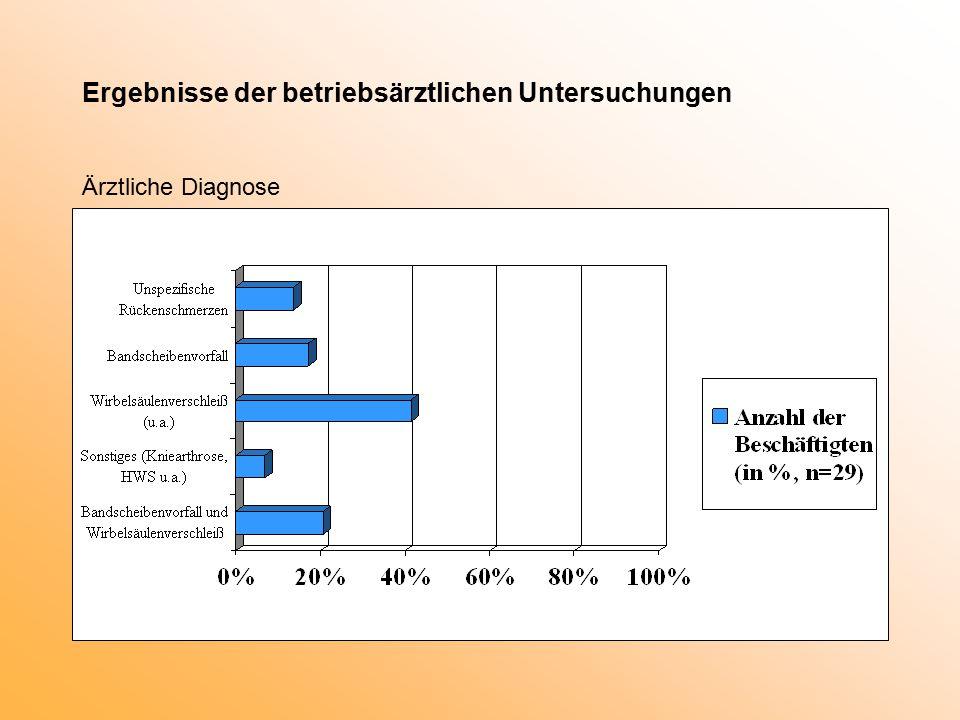 Ergebnisse der betriebsärztlichen Untersuchungen Ärztliche Diagnose