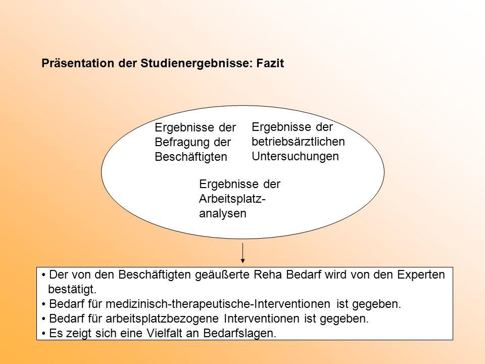Präsentation der Studienergebnisse: Fazit Der von den Beschäftigten geäußerte Reha Bedarf wird von den Experten bestätigt.