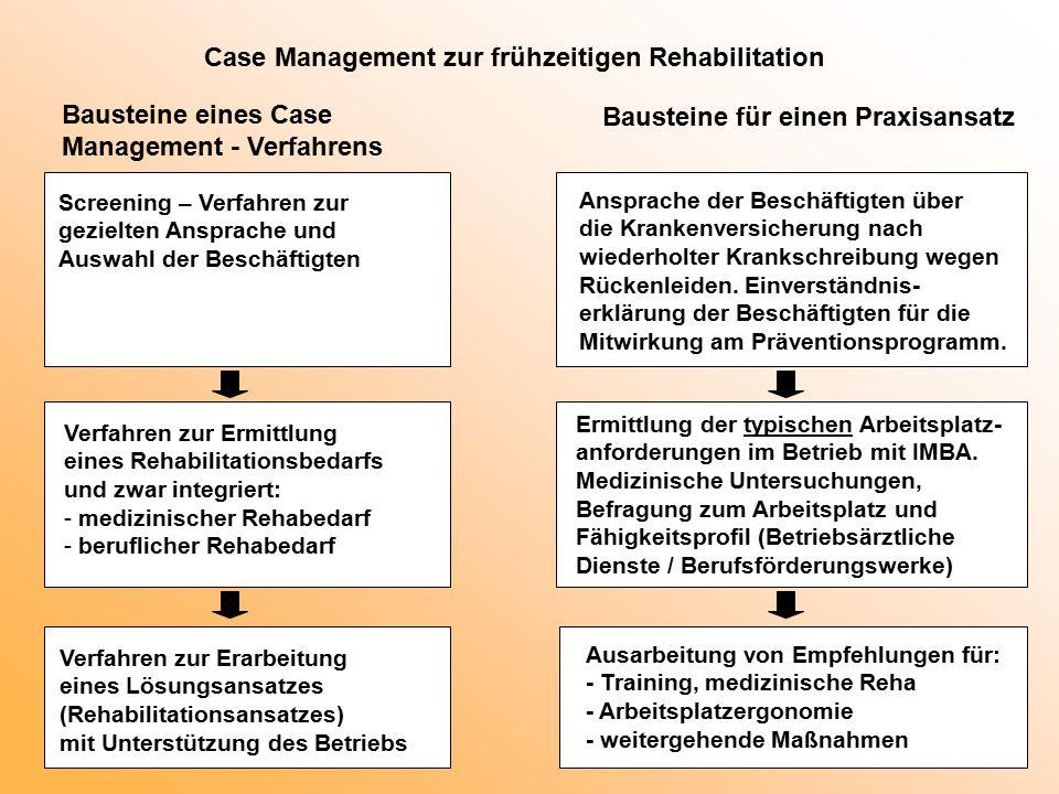 Case Management zur frühzeitigen Rehabilitation Bausteine eines Case Management - Verfahrens Bausteine für einen Praxisansatz Screening – Verfahren zu