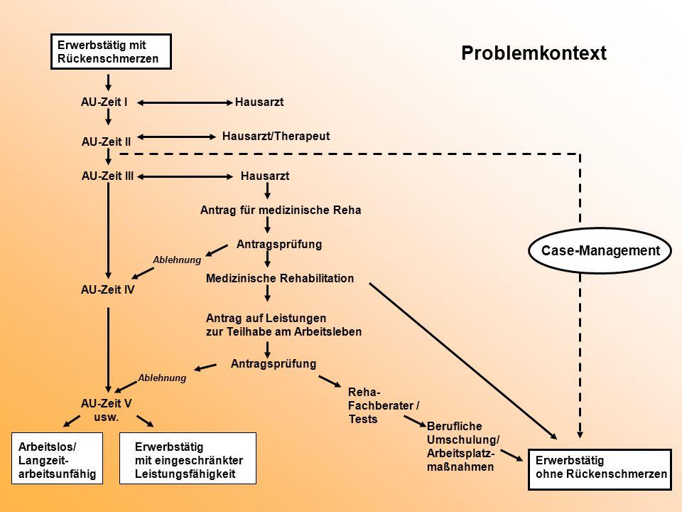 Problemkontext Erwerbstätig mit Rückenschmerzen AU-Zeit I AU-Zeit II AU-Zeit III AU-Zeit IV AU-Zeit V usw.