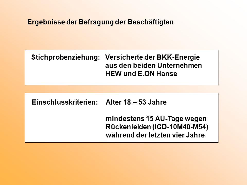 Ergebnisse der Befragung der Beschäftigten Stichprobenziehung: Versicherte der BKK-Energie aus den beiden Unternehmen HEW und E.ON Hanse Einschlusskriterien: Alter 18 – 53 Jahre mindestens 15 AU-Tage wegen Rückenleiden (ICD-10M40-M54) während der letzten vier Jahre