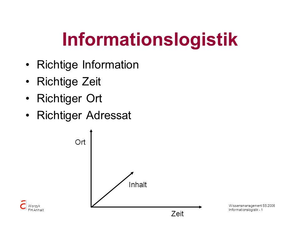 Wissensmanagement SS 2006 Informationslogistik - 12 Worzyk FH Anhalt Richtiger Ort Abhängig vom Ort, über den informiert werden soll Abhängig vom Ort des Empfängers und seinen technischen Möglichkeiten kombiniert