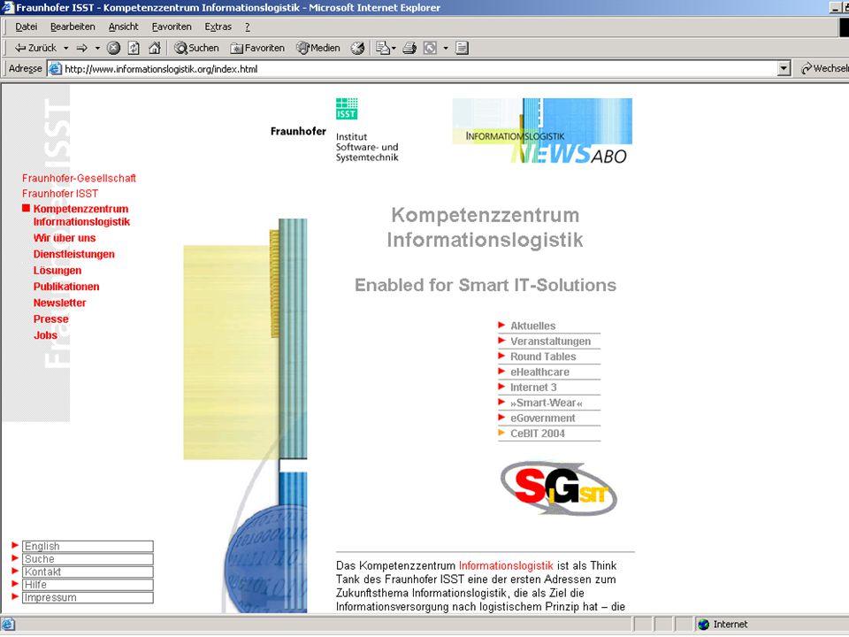 Wissensmanagement SS 2006 Informationslogistik - 19 Worzyk FH Anhalt