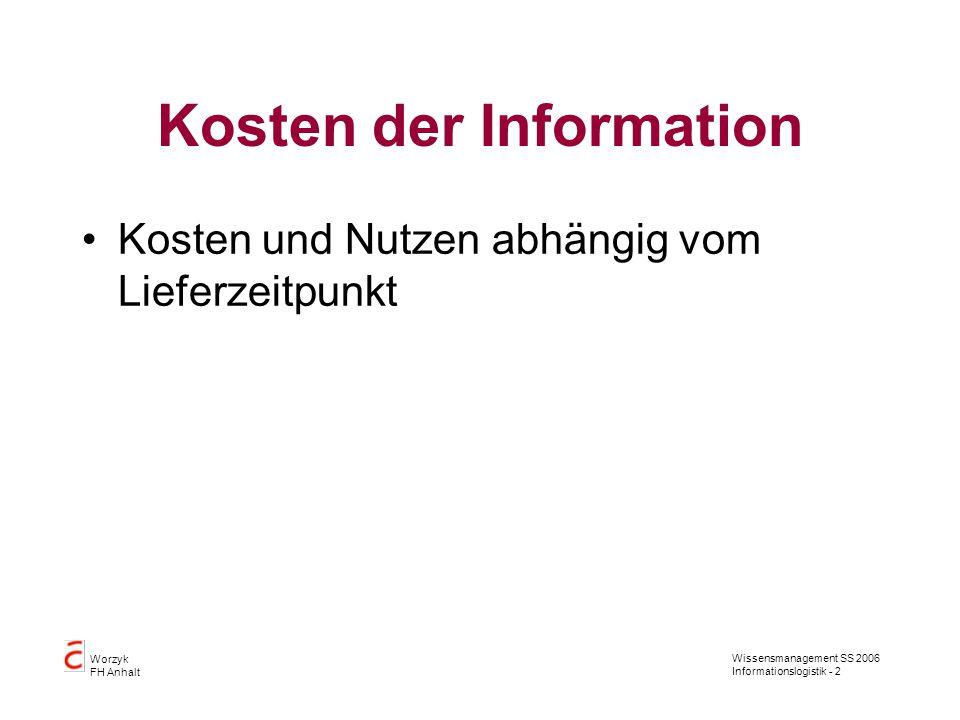 Wissensmanagement SS 2006 Informationslogistik - 2 Worzyk FH Anhalt Kosten der Information Kosten und Nutzen abhängig vom Lieferzeitpunkt