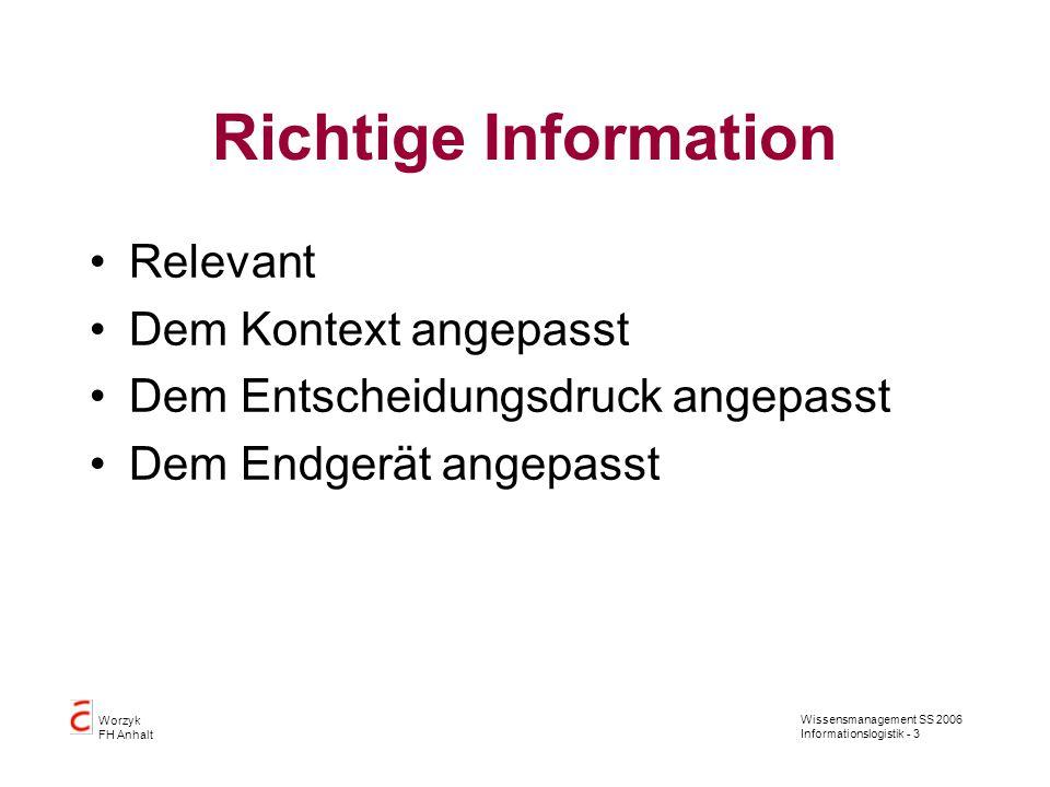 Wissensmanagement SS 2006 Informationslogistik - 14 Worzyk FH Anhalt