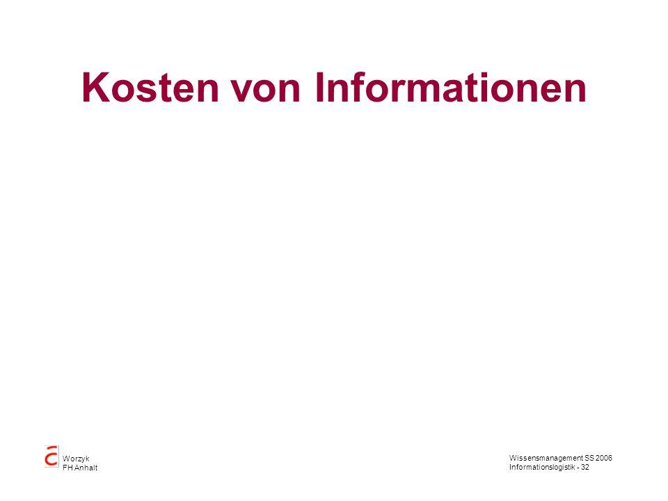 Wissensmanagement SS 2006 Informationslogistik - 32 Worzyk FH Anhalt Kosten von Informationen