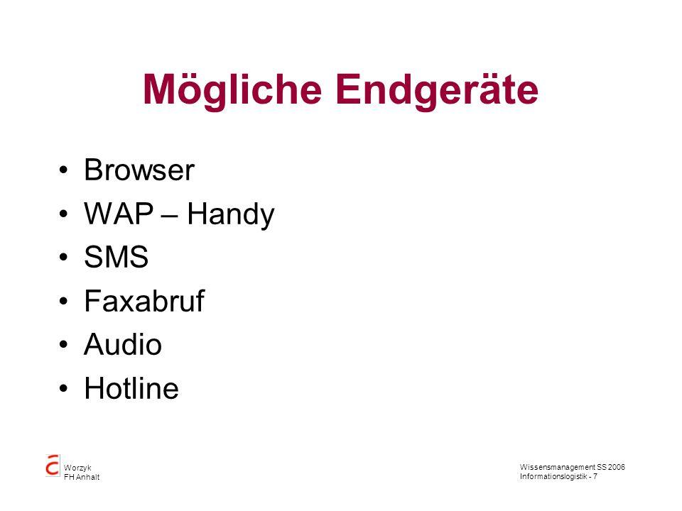 Wissensmanagement SS 2006 Informationslogistik - 7 Worzyk FH Anhalt Mögliche Endgeräte Browser WAP – Handy SMS Faxabruf Audio Hotline