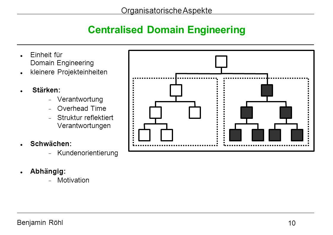 Benjamin Röhl 10 Organisatorische Aspekte Centralised Domain Engineering Einheit für Domain Engineering kleinere Projekteinheiten Stärken:  Verantwor