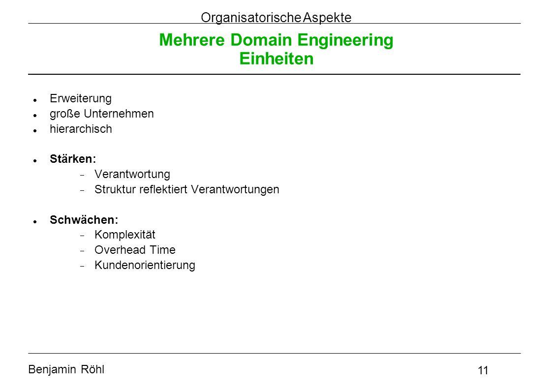 Benjamin Röhl 11 Organisatorische Aspekte Mehrere Domain Engineering Einheiten Erweiterung große Unternehmen hierarchisch Stärken:  Verantwortung  S