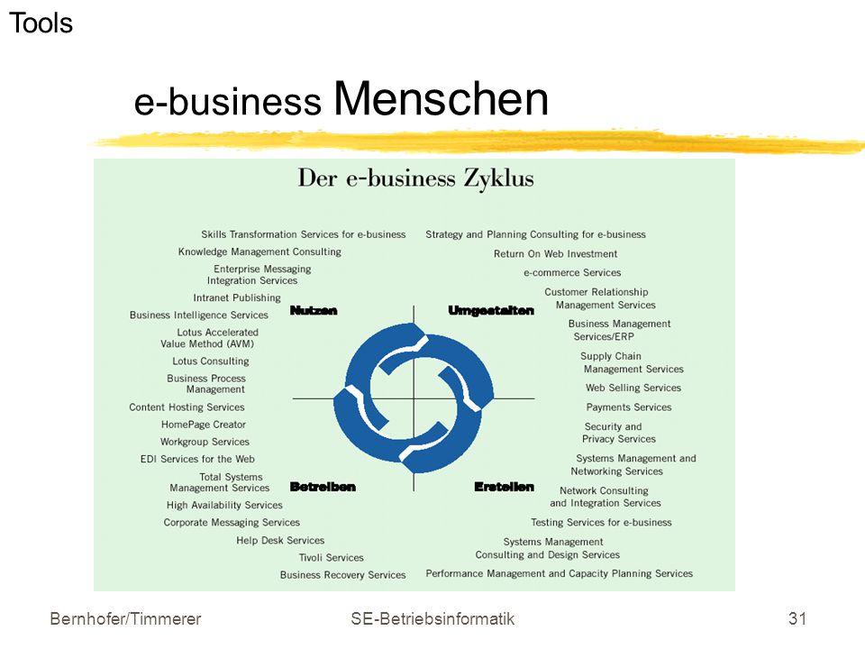 Bernhofer/TimmererSE-Betriebsinformatik31 e-business Menschen e-business Software und Tools