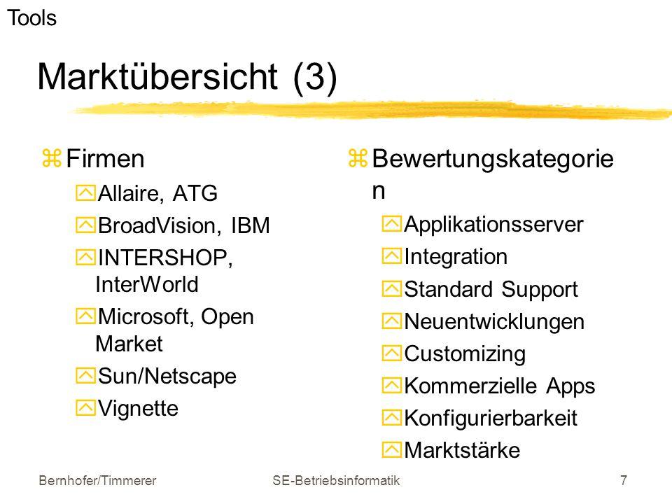 Bernhofer/TimmererSE-Betriebsinformatik18 Auswahlkriterien - Marktposition, zukünftige Entwicklungen  Referenzen des Anbieters  Geschäftspartner des Anbieters  Weiterentwicklungen des Anbieters e-business Software und Tools