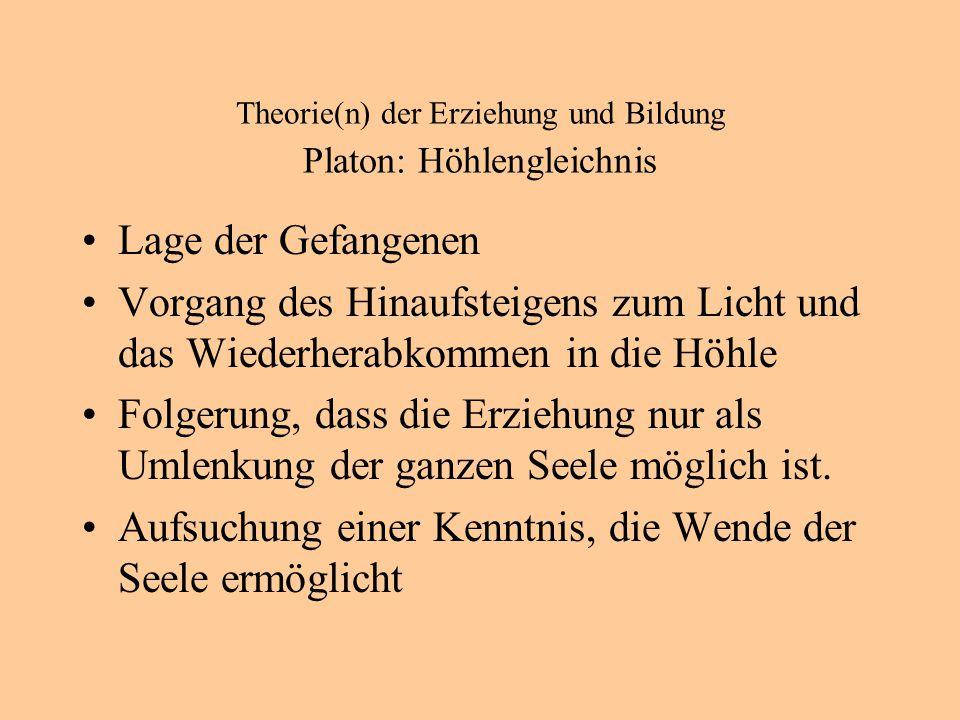 Theorie(n) der Erziehung und Bildung Platon: Höhlengleichnis Lage der Gefangenen Vorgang des Hinaufsteigens zum Licht und das Wiederherabkommen in die Höhle Folgerung, dass die Erziehung nur als Umlenkung der ganzen Seele möglich ist.