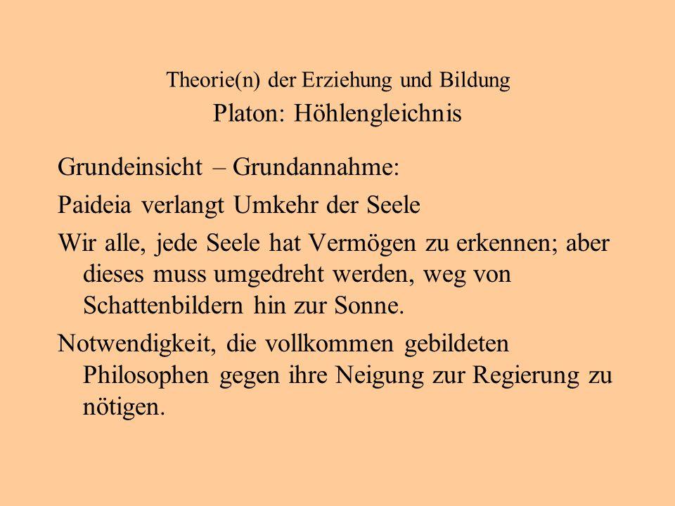 Theorie(n) der Erziehung und Bildung Platon: Höhlengleichnis Grundeinsicht – Grundannahme: Paideia verlangt Umkehr der Seele Wir alle, jede Seele hat Vermögen zu erkennen; aber dieses muss umgedreht werden, weg von Schattenbildern hin zur Sonne.