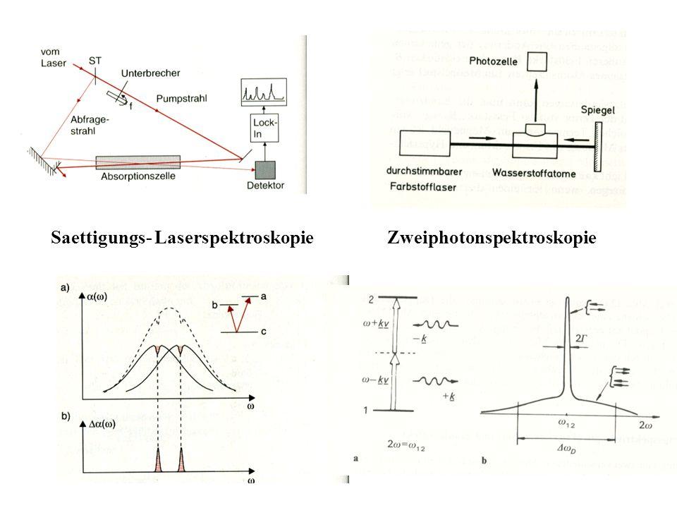 Saettigungs- Laserspektroskopie Zweiphotonspektroskopie