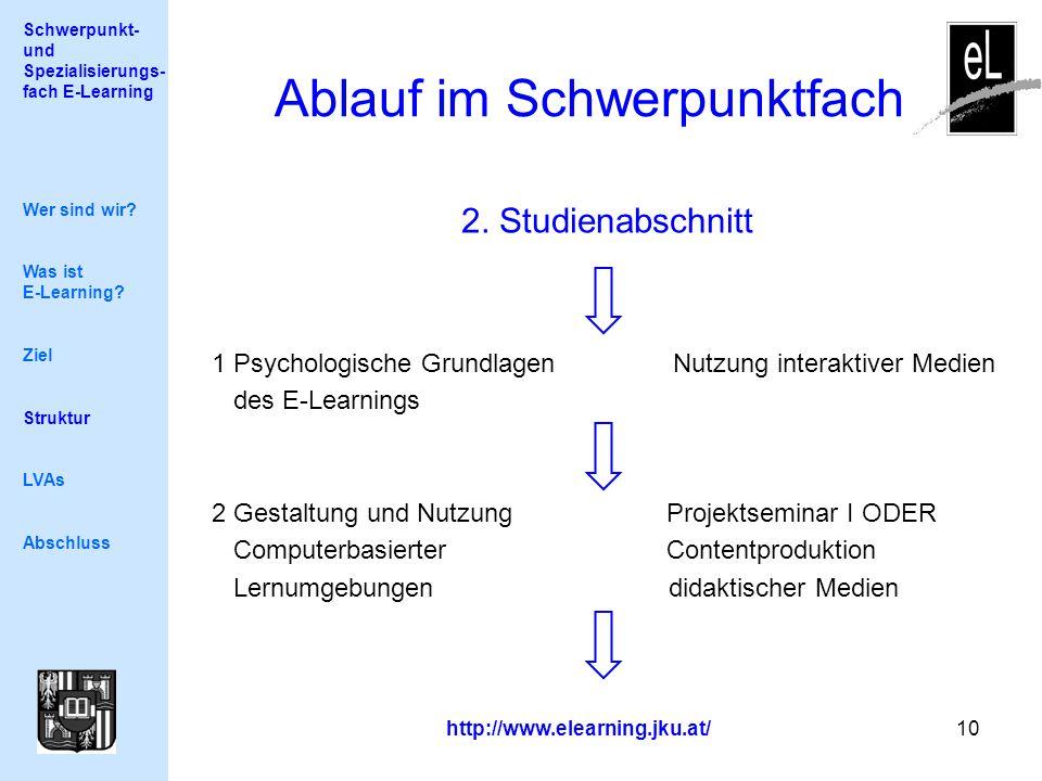 Schwerpunkt- und Spezialisierungs- fach E-Learning http://www.elearning.jku.at/ 10 Ablauf im Schwerpunktfach Wer sind wir.