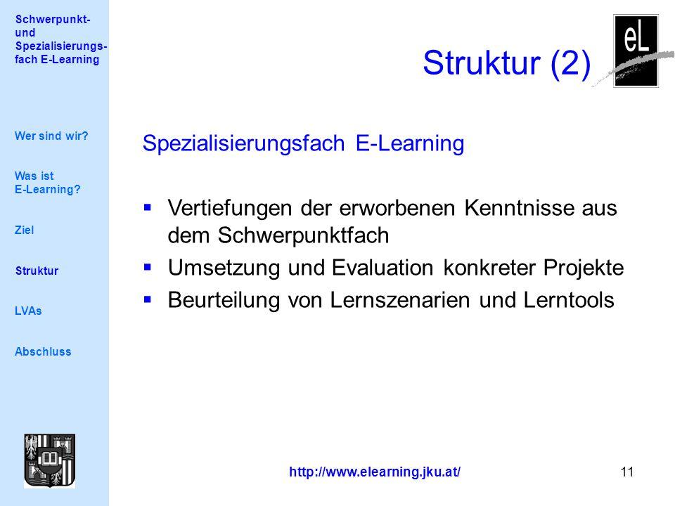 Schwerpunkt- und Spezialisierungs- fach E-Learning http://www.elearning.jku.at/ 11 Struktur (2) Wer sind wir.
