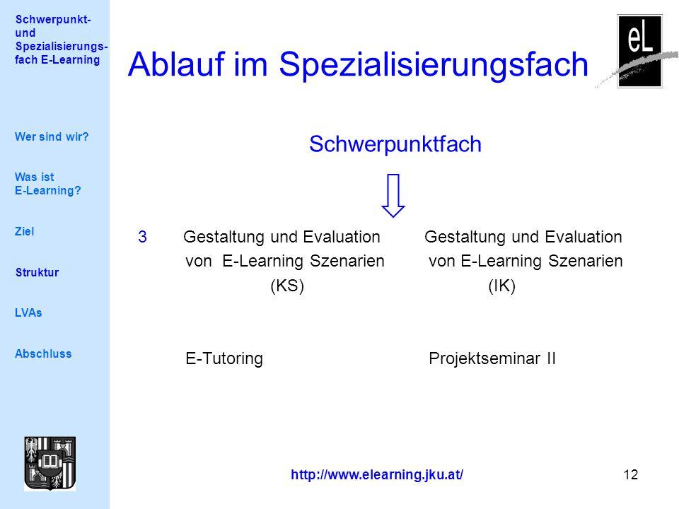 Schwerpunkt- und Spezialisierungs- fach E-Learning http://www.elearning.jku.at/ 12 Ablauf im Spezialisierungsfach Wer sind wir.