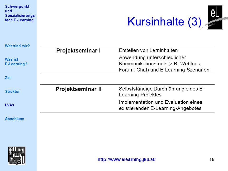 Schwerpunkt- und Spezialisierungs- fach E-Learning http://www.elearning.jku.at/ 15 Kursinhalte (3) Wer sind wir.