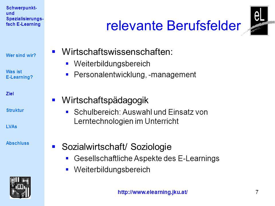 Schwerpunkt- und Spezialisierungs- fach E-Learning http://www.elearning.jku.at/ 7 relevante Berufsfelder Wer sind wir? Was ist E-Learning? Ziel Strukt