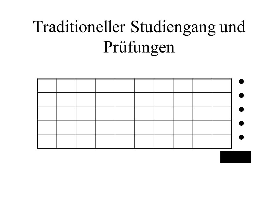 Traditioneller Studiengang und Prüfungen
