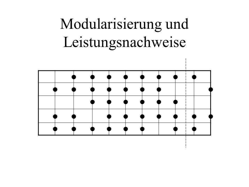 Modularisierung und Leistungsnachweise