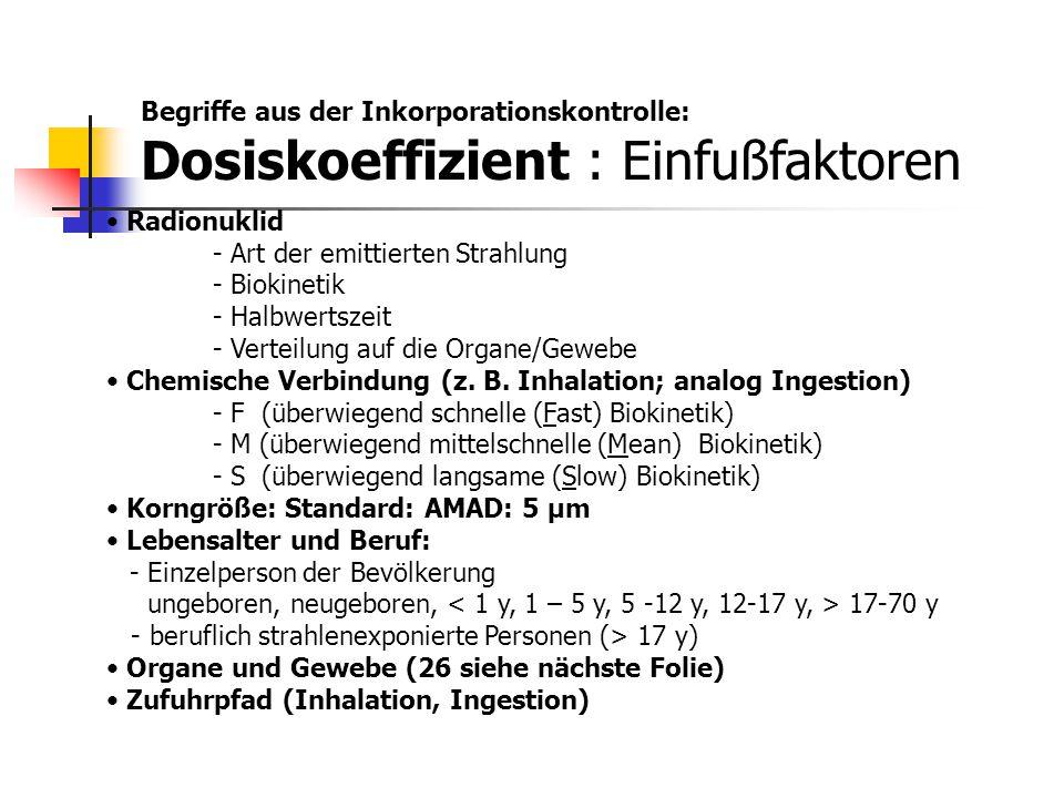 Radionuklid - Art der emittierten Strahlung - Biokinetik - Halbwertszeit - Verteilung auf die Organe/Gewebe Chemische Verbindung (z. B. Inhalation; an