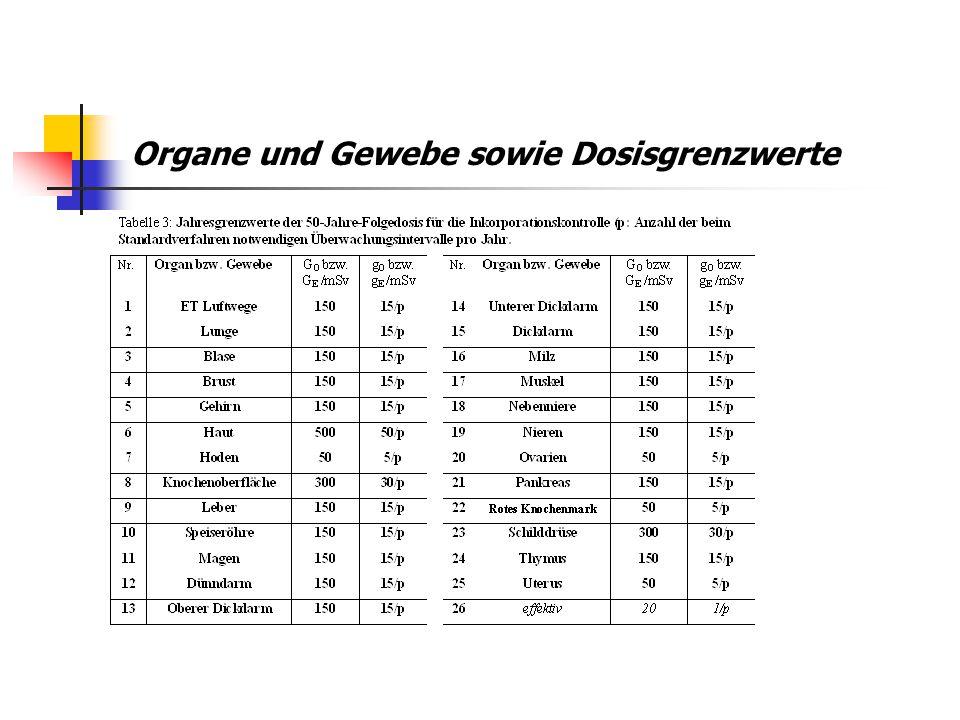 Organe und Gewebe sowie Dosisgrenzwerte