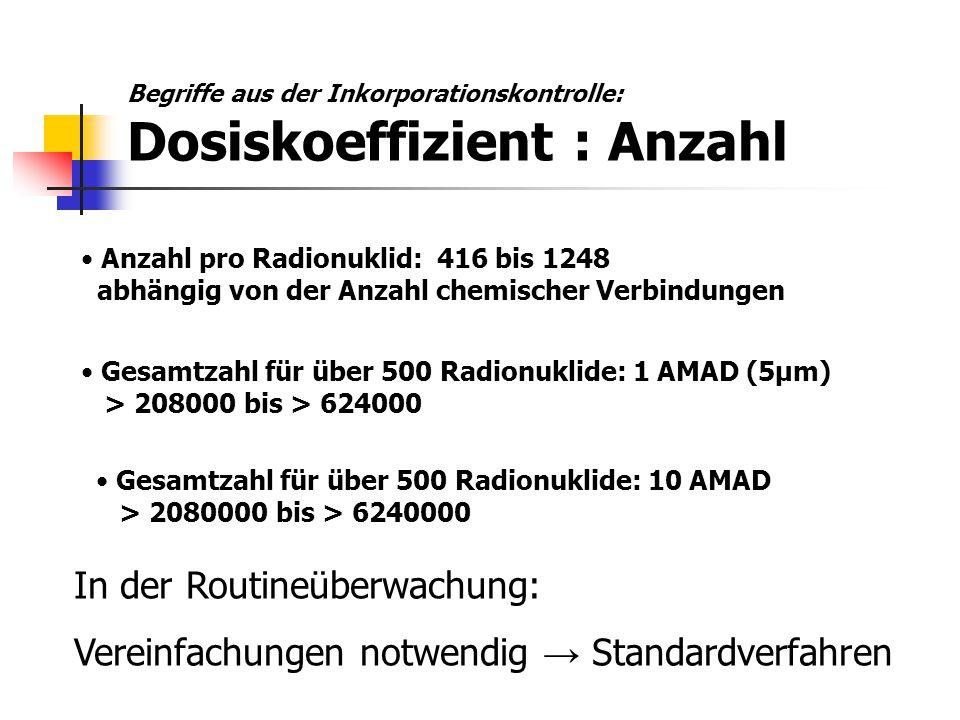Anzahl pro Radionuklid: 416 bis 1248 abhängig von der Anzahl chemischer Verbindungen Begriffe aus der Inkorporationskontrolle: Dosiskoeffizient : Anza