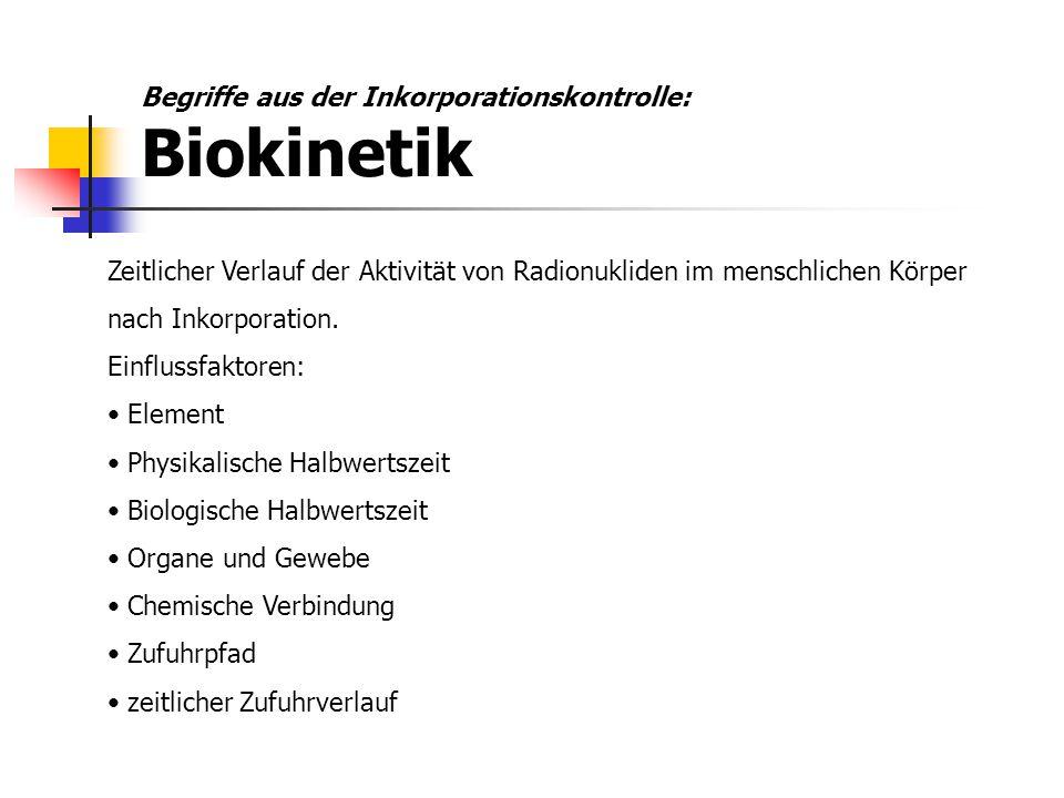 Begriffe aus der Inkorporationskontrolle: Biokinetik Zeitlicher Verlauf der Aktivität von Radionukliden im menschlichen Körper nach Inkorporation. Ein
