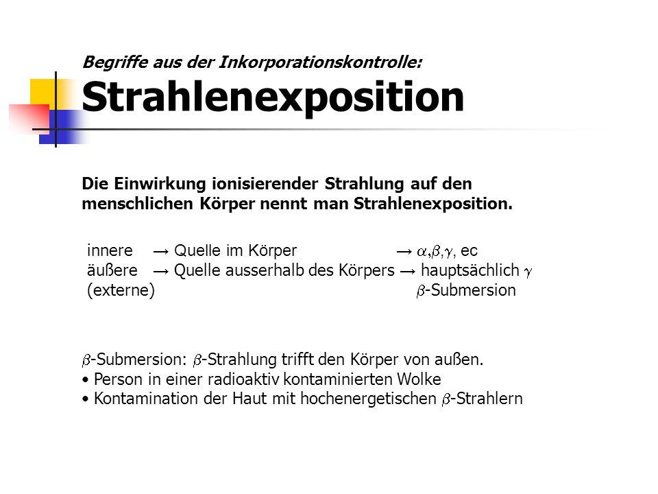 Begriffe aus der Inkorporationskontrolle: Strahlenexposition Die Einwirkung ionisierender Strahlung auf den menschlichen Körper nennt man Strahlenexpo