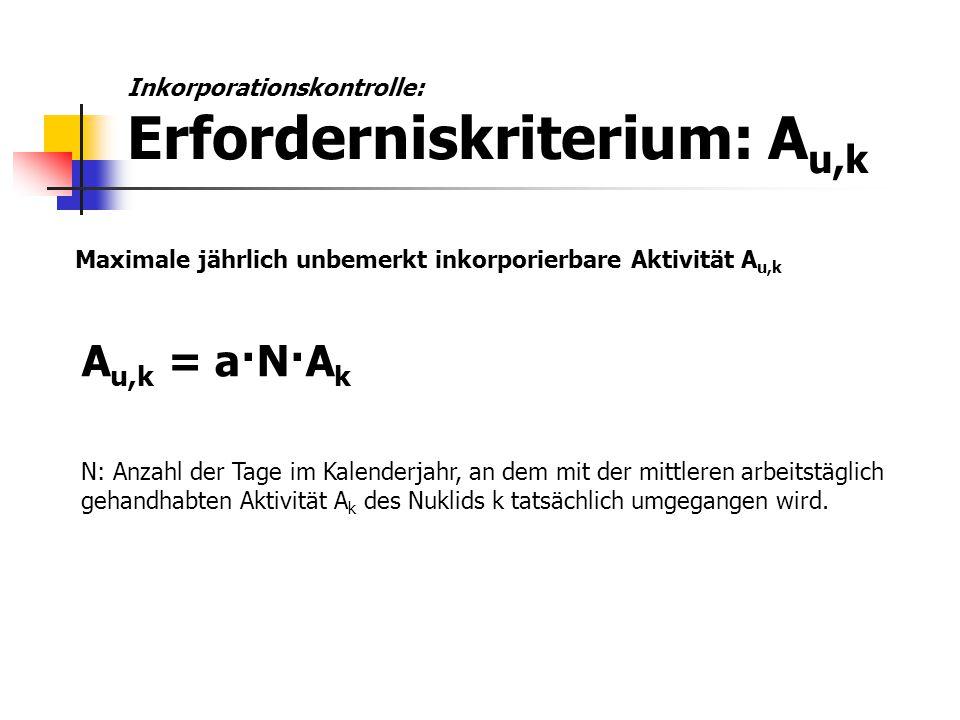 Maximale jährlich unbemerkt inkorporierbare Aktivität A u,k A u,k = a·N·A k N: Anzahl der Tage im Kalenderjahr, an dem mit der mittleren arbeitstäglich gehandhabten Aktivität A k des Nuklids k tatsächlich umgegangen wird.