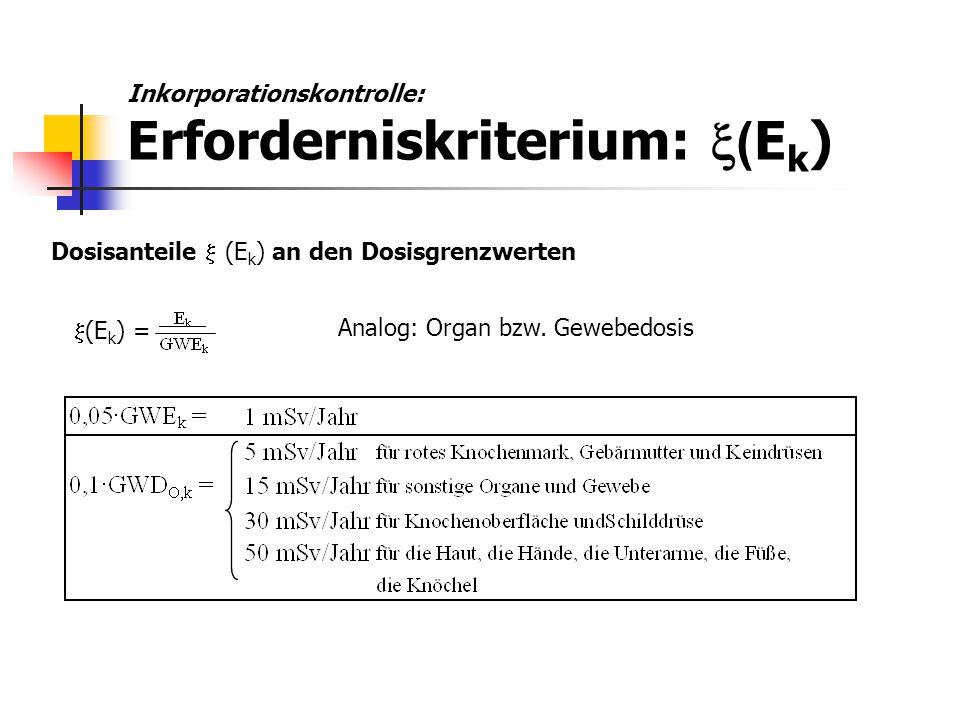 Dosisanteile  (E k ) an den Dosisgrenzwerten  (E k ) = Inkorporationskontrolle: Erforderniskriterium:  ( E k ) Analog: Organ bzw. Gewebedosis