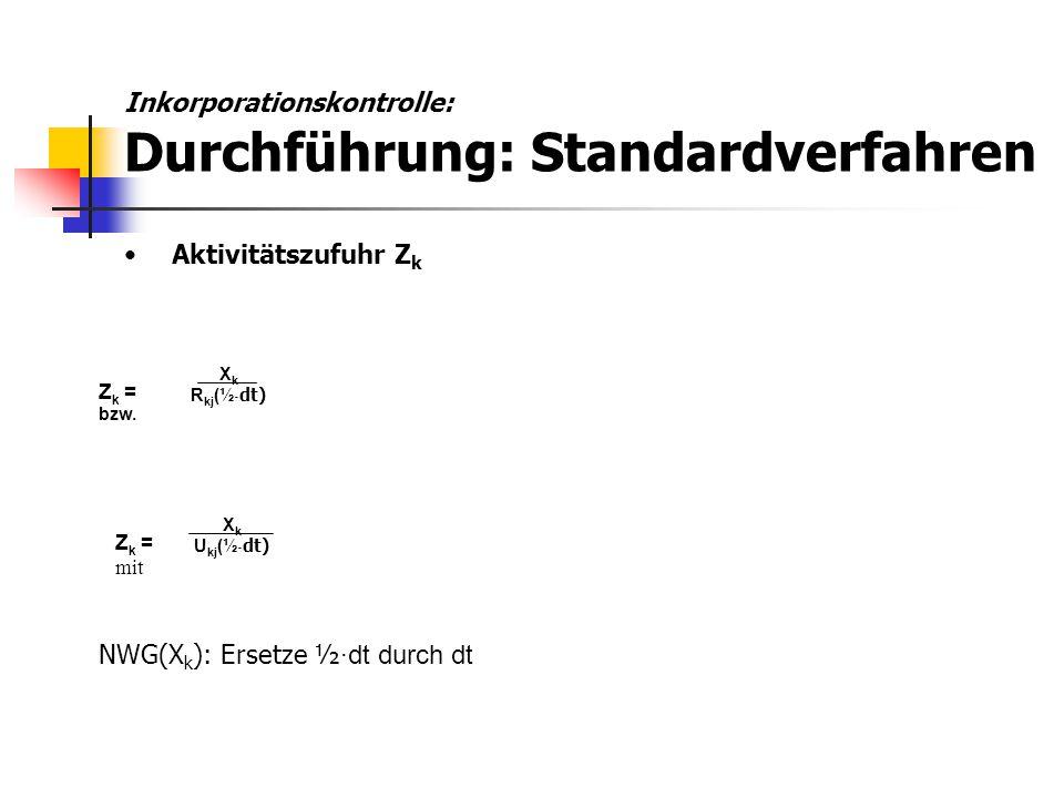 Aktivitätszufuhr Z k X k R kj (½  dt) X k U kj (½  dt) Z k = bzw. Z k = mit NWG(X k ): Ersetze ½ ·dt durch dt Inkorporationskontrolle: Durchführung: