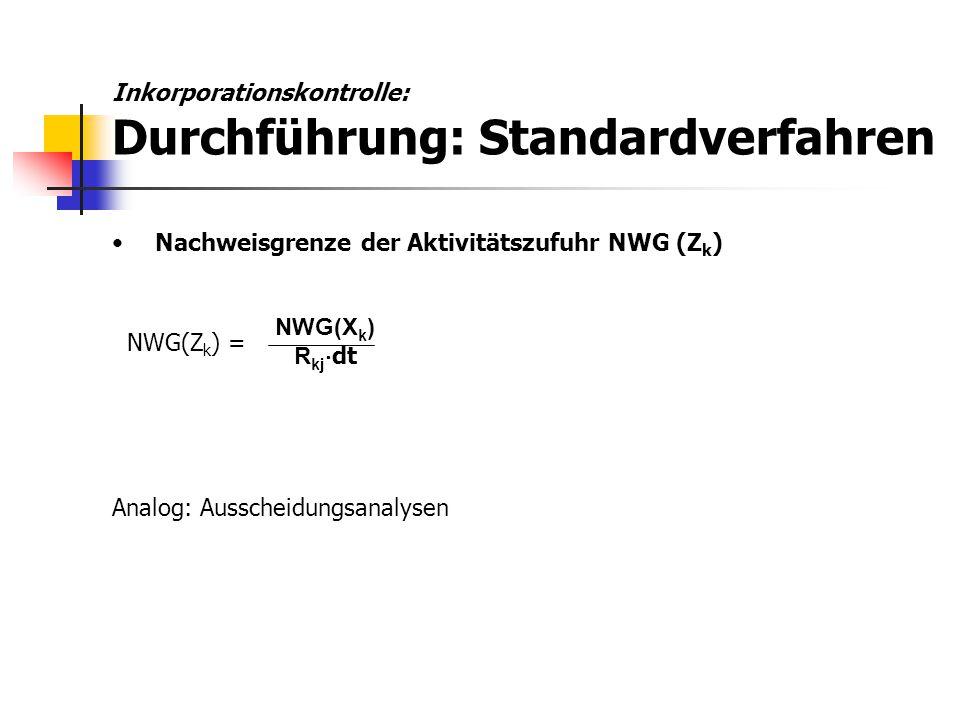 Nachweisgrenze der Aktivitätszufuhr NWG (Z k ) NWG(X k ) R kj  dt Analog: Ausscheidungsanalysen NWG(Z k ) = Inkorporationskontrolle: Durchführung: St