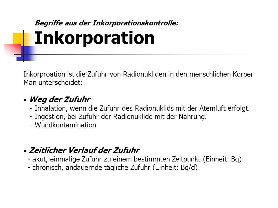 Inkorproation ist die Zufuhr von Radionukliden in den menschlichen Körper Man unterscheidet: Weg der Zufuhr - Inhalation, wenn die Zufuhr des Radionuk