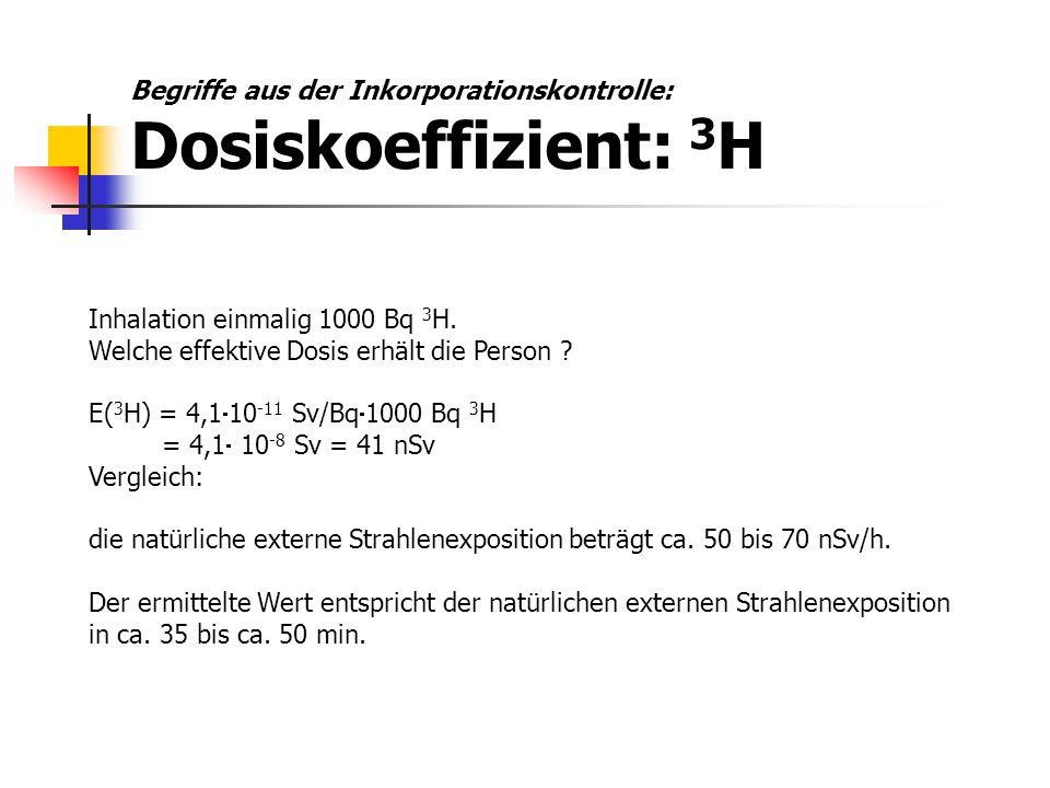 Inhalation einmalig 1000 Bq 3 H. Welche effektive Dosis erhält die Person ? E( 3 H) = 4,1  10 -11 Sv/Bq  1000 Bq 3 H = 4,1  10 -8 Sv = 41 nSv Vergl