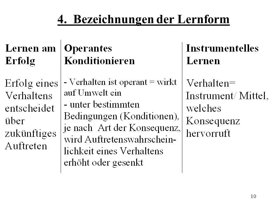 10 4. Bezeichnungen der Lernform