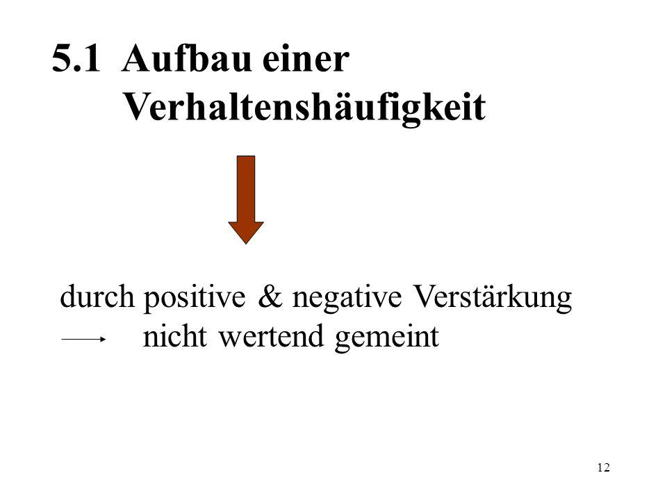 12 durch positive & negative Verstärkung nicht wertend gemeint 5.1 Aufbau einer Verhaltenshäufigkeit